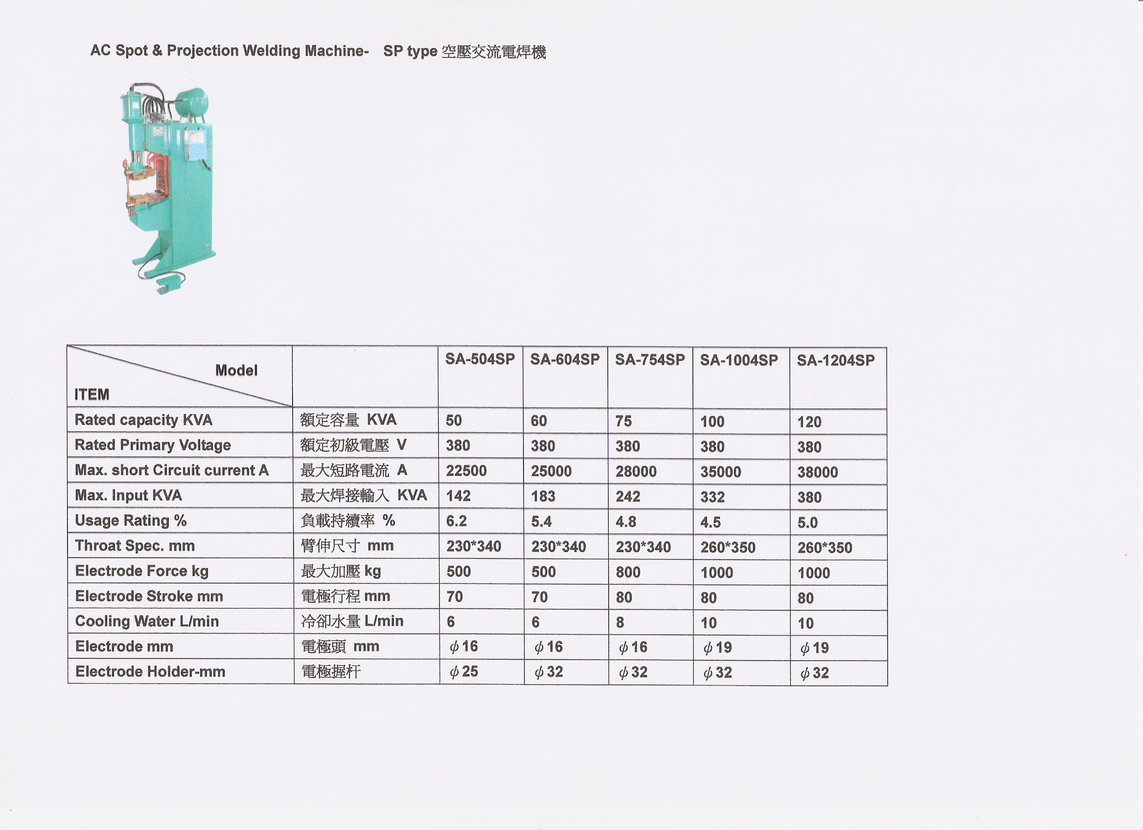 Taiwan Projection Spot Welding Machine Diagram Sp Type076mb
