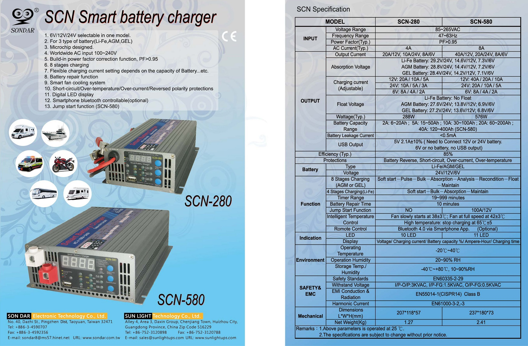 Taiwan Smart Battery Charger Digital Taiwantrade Com
