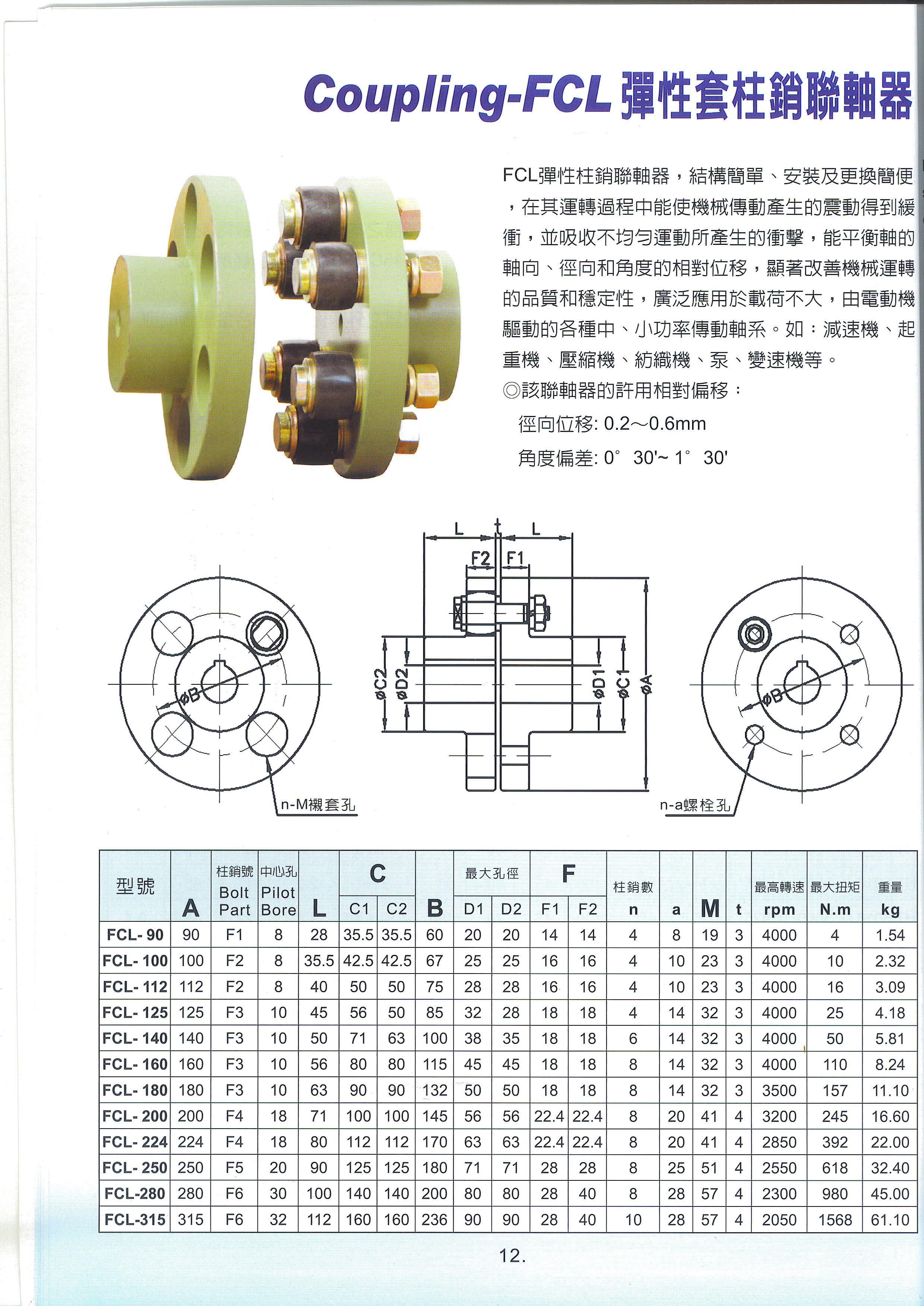 Taiwan Fcl Coupling Shoon Ching Industry Co Ltd
