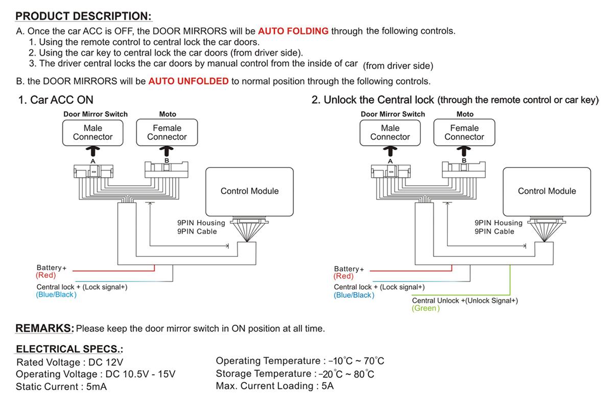 Honda Crv Wing Mirror Diagram Trusted Wiring Diagrams Cr V A C Compressor Taiwan Auto Folder For Jj International Partnership Accord