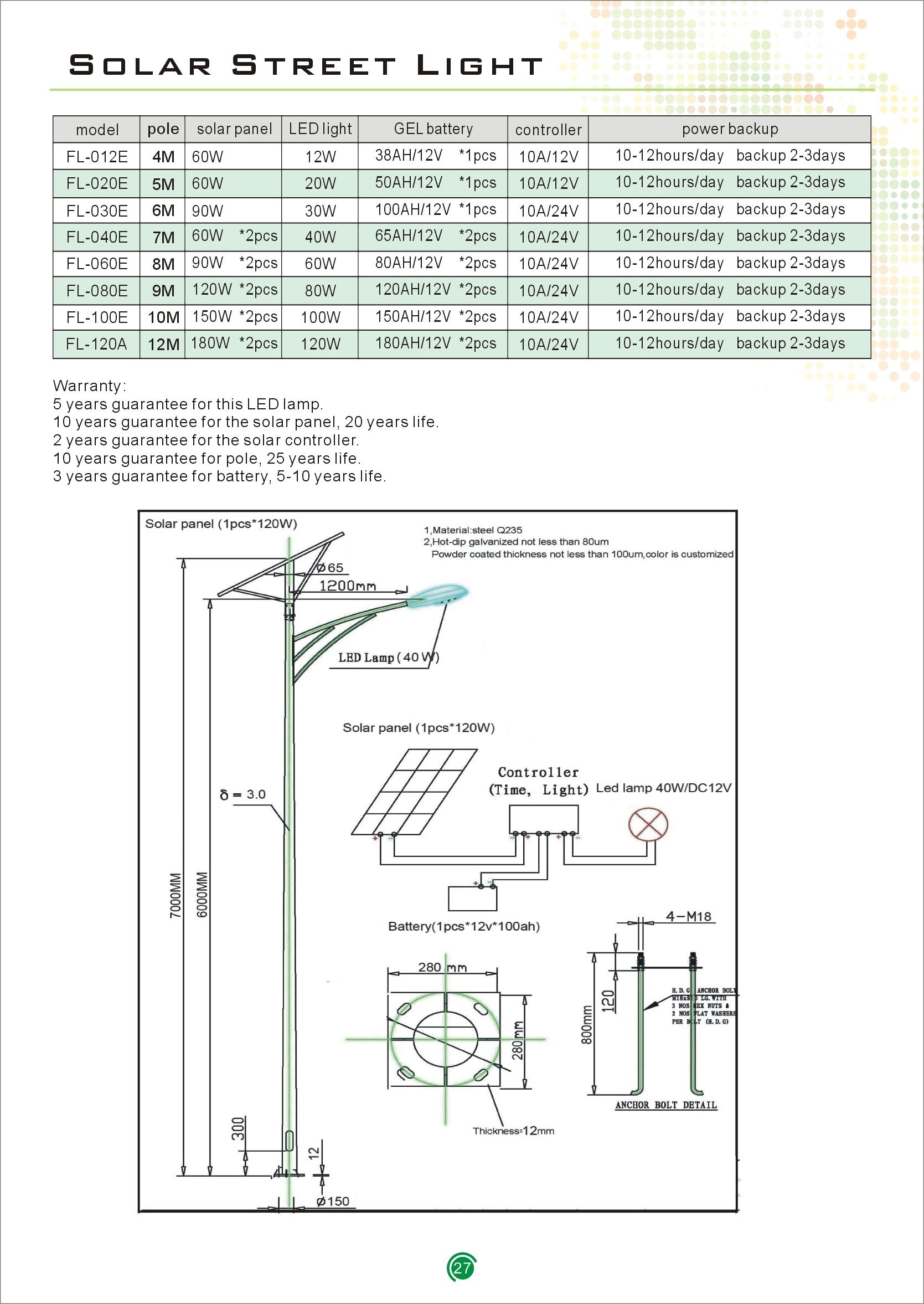 Taiwan Solar Street Light | FULLY GREEN POWER CO , LTD