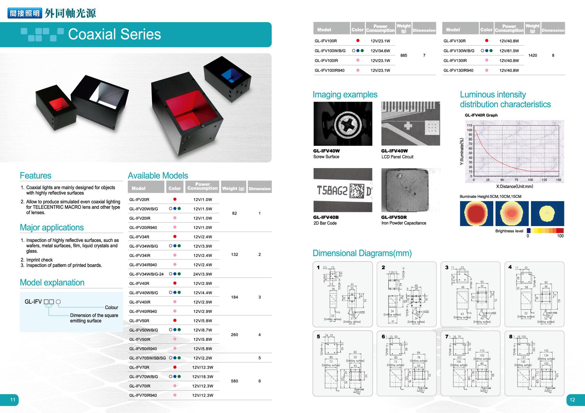 Attachment  sc 1 st  3a mechatronic co. ltd. & Machine Vision Lighting / Illumination for AOI Inpection System ... azcodes.com