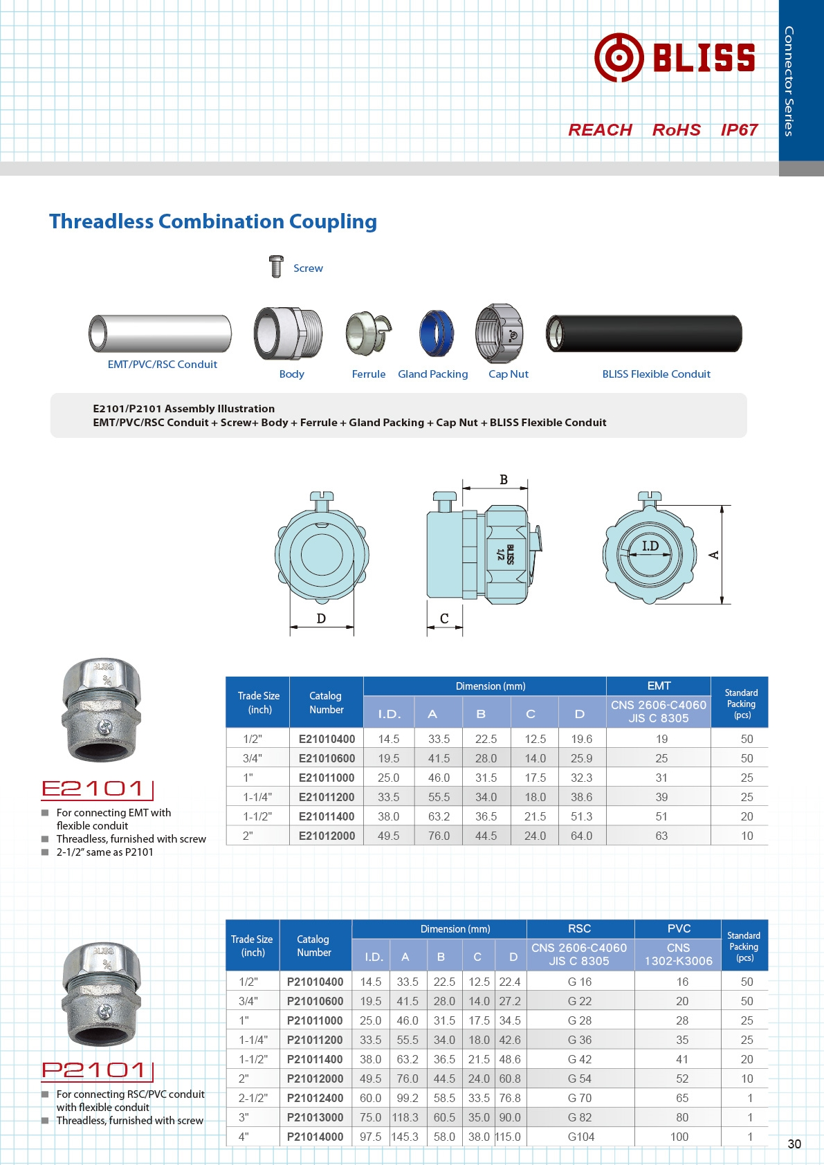 Taiwan Threadless Combination Coupling For Rsc Pvc Conduit Bliss Electrical Plastic Flexible Wire Buy P30 E2101 P21080mb